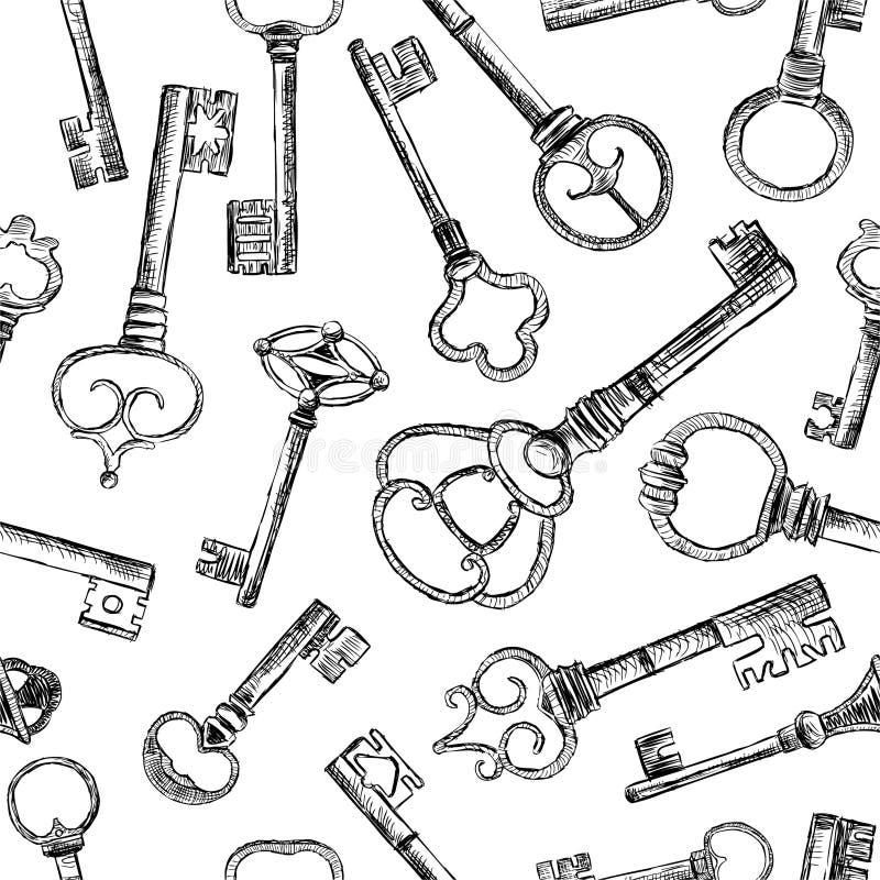 Предпосылка с ключи бесплатная иллюстрация