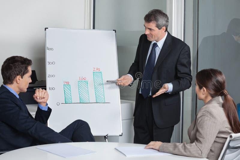 Предприниматели слушая стоковые изображения rf