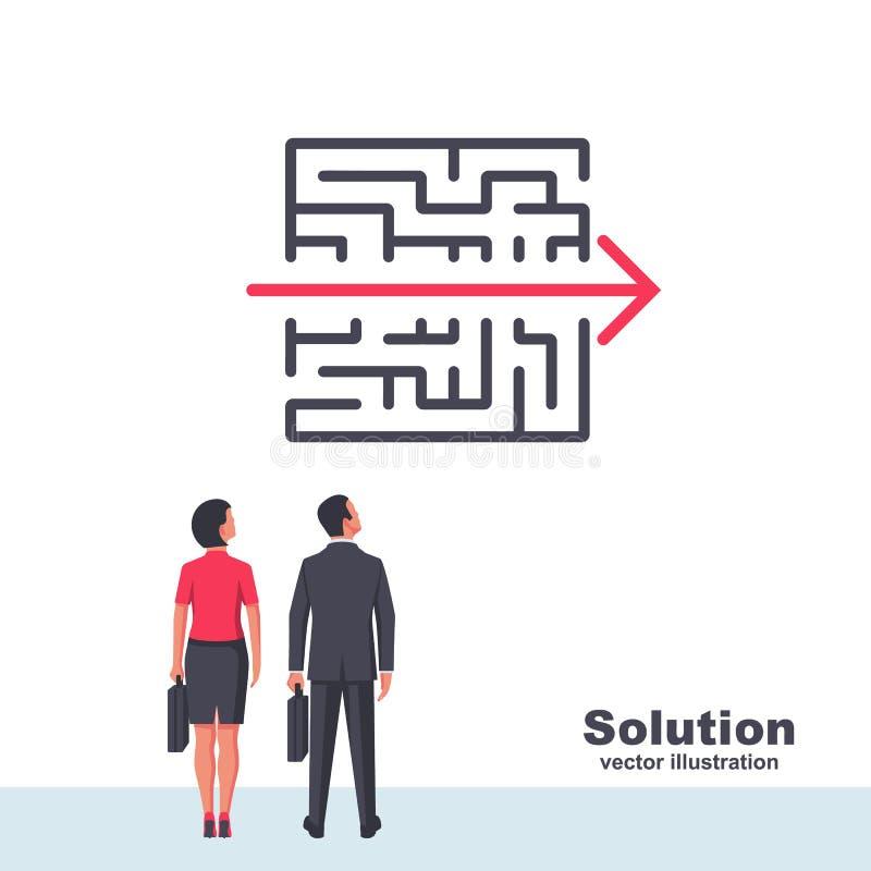 Проблема и концепция решения иллюстрация штока