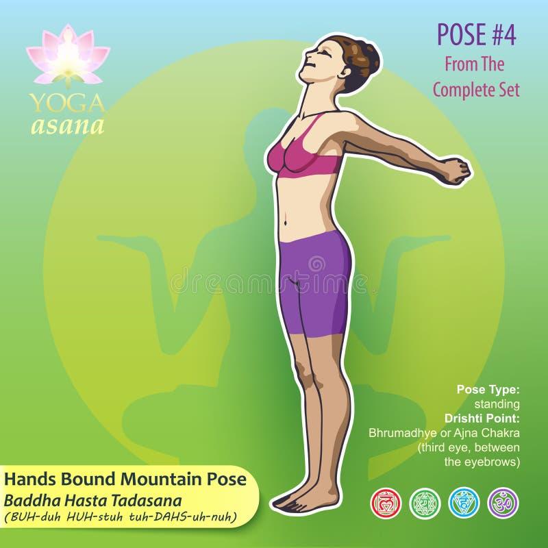 Представление 4 горы йоги бесплатная иллюстрация