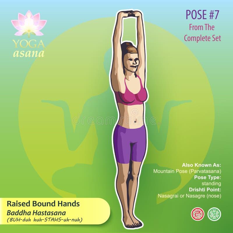 Представление 7 горы йоги иллюстрация штока