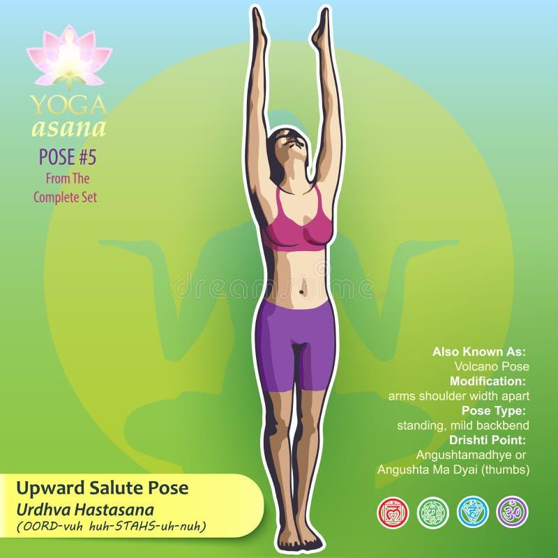 Представление 5 салюта йоги иллюстрация штока