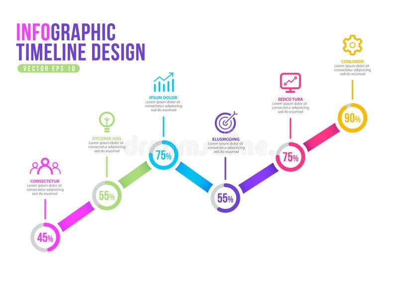 Представление Infographic для вектора дизайна временной последовательности по шаблона дела, маркетинга дела иллюстрация вектора