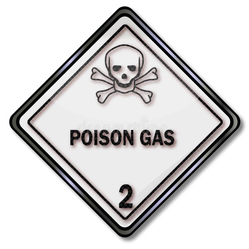 Предупреждение ядовитых веществ и газа бесплатная иллюстрация