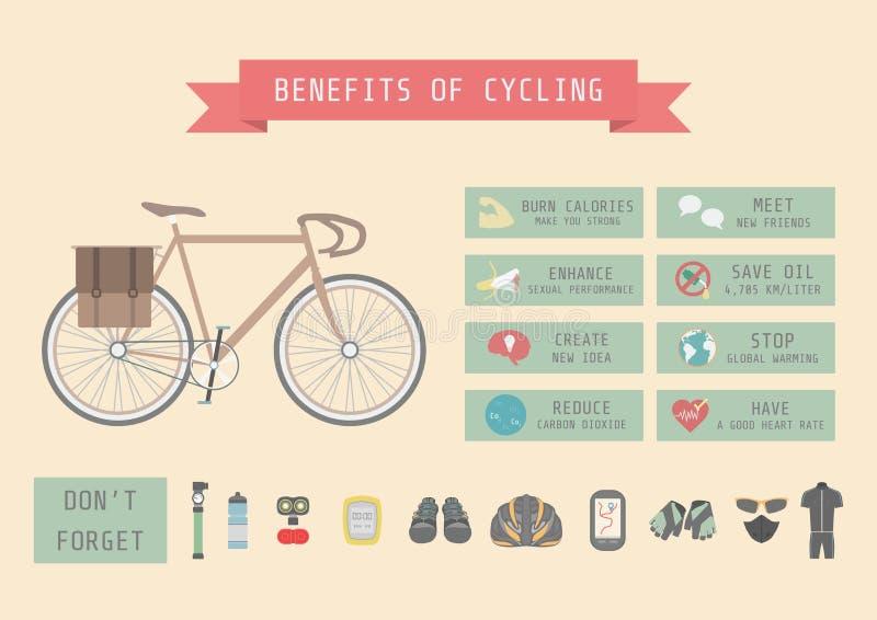 Преимущество велосипеда иллюстрация вектора