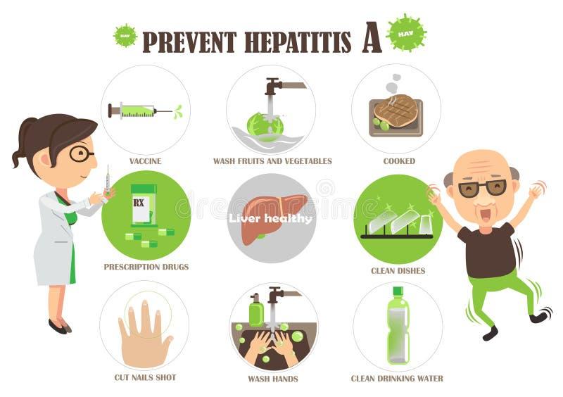 Предотвратите Гепатит A иллюстрация штока