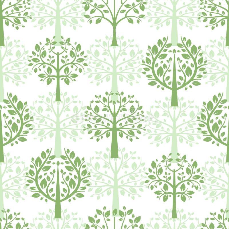 Предпосылка картины зеленых деревьев безшовная бесплатная иллюстрация
