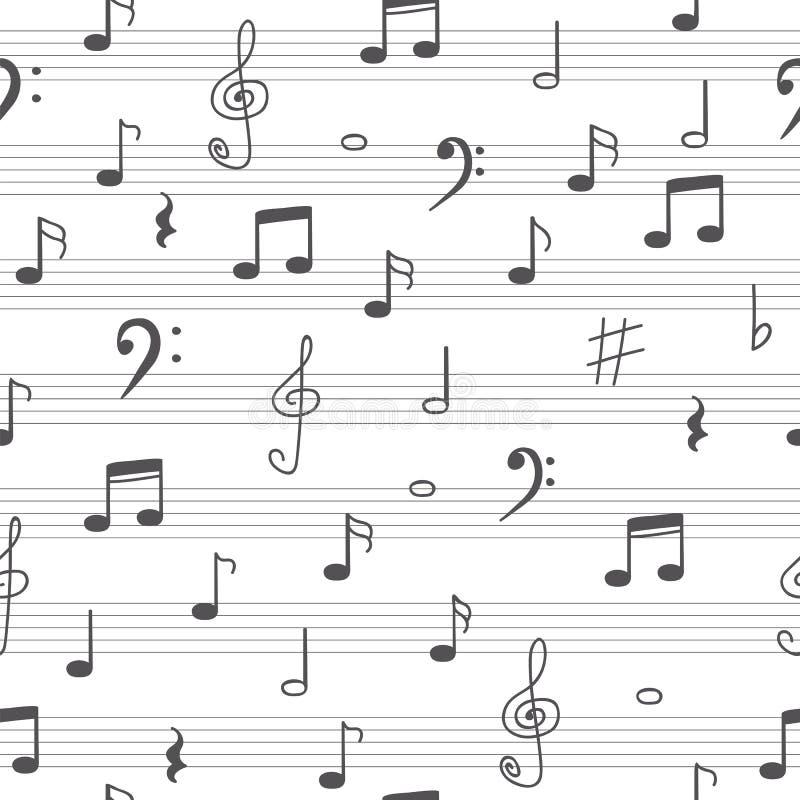 Предпосылка картины музыки безшовная Нарисованные рукой примечания музыки бесплатная иллюстрация