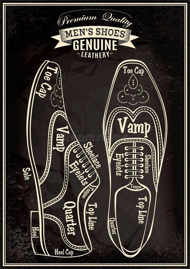 Предпосылка с мужскими ботинками и их частями бесплатная иллюстрация