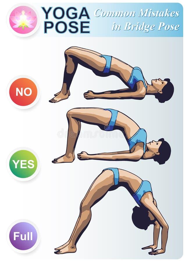Представление моста йоги иллюстрация штока