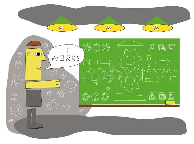 Представление решения стоковые изображения