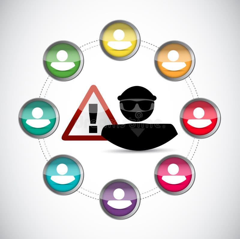 предупреждение личности хакер внутри сети иллюстрация штока
