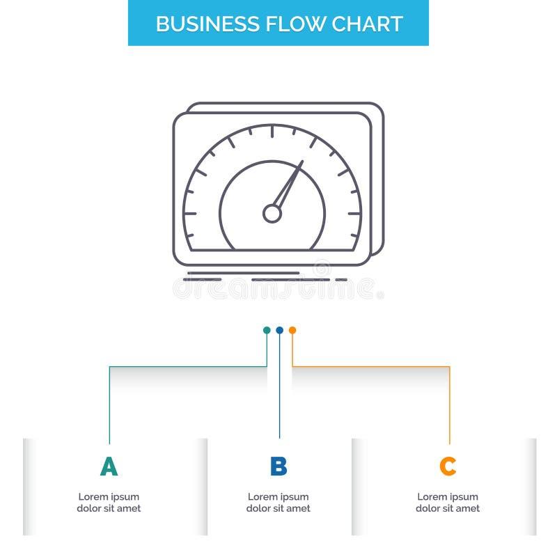 приборная панель, прибор, скорость, тест, дизайн графика течения дела интернета с 3 шагами r бесплатная иллюстрация