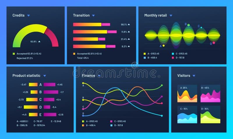 Приборная панель Infographic Диаграммы данным по финансов аналитические, торговая диаграмма статистики и современный вектор столб иллюстрация вектора