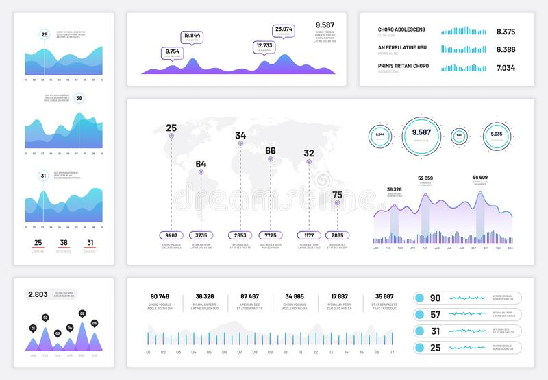 Приборная панель Infographic Интерфейс ui Ux, информационная панель с диаграммами финансов, долевая диограмма и диаграммы столбца иллюстрация вектора