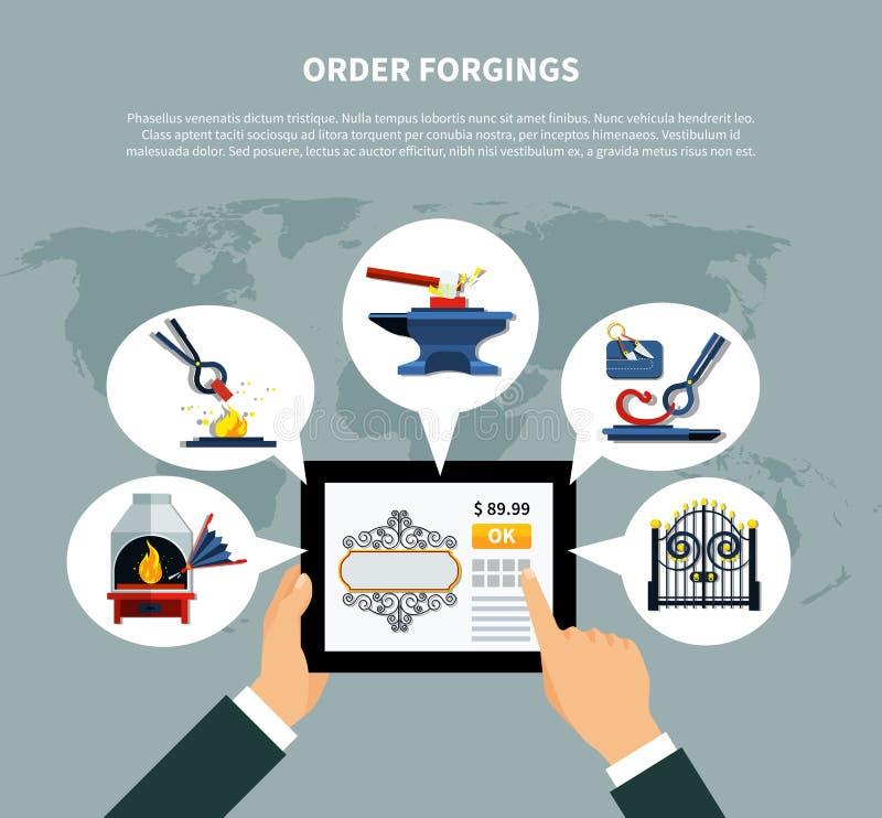 Приказывая выкованные продукты онлайн бесплатная иллюстрация