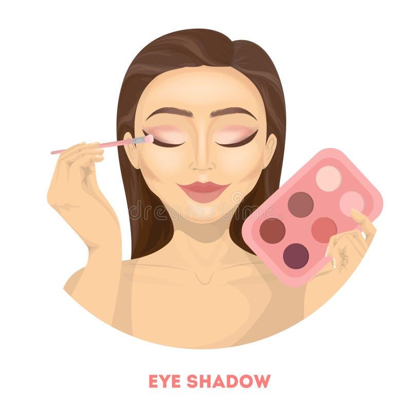 прикладывать тень глаза иллюстрация штока