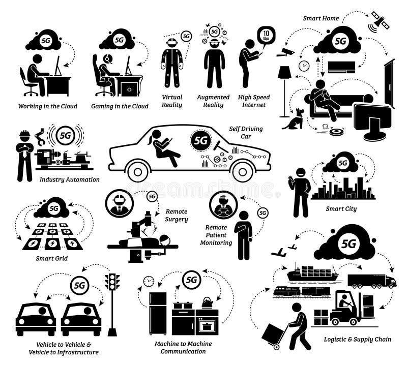 Примеры использований 5G с интернетом вещей и списком возможных cliparts применений иллюстрация штока