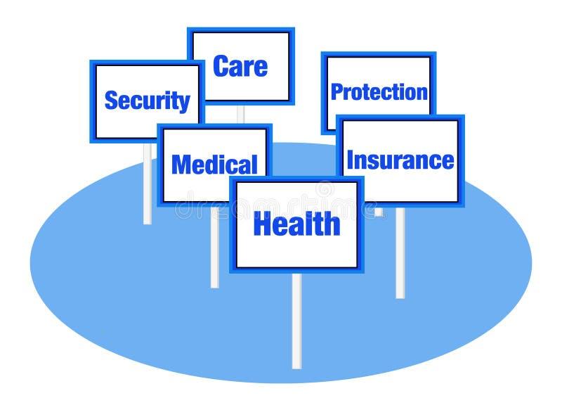 Принципиальная схема медицинского соревнования иллюстрация штока