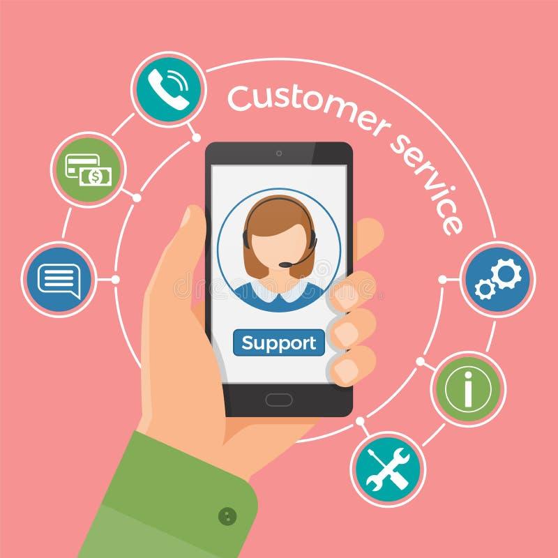 Принципиальная схема обслуживания клиента Концепция центра телефонного обслуживания службы технической поддержки иллюстрация вектора