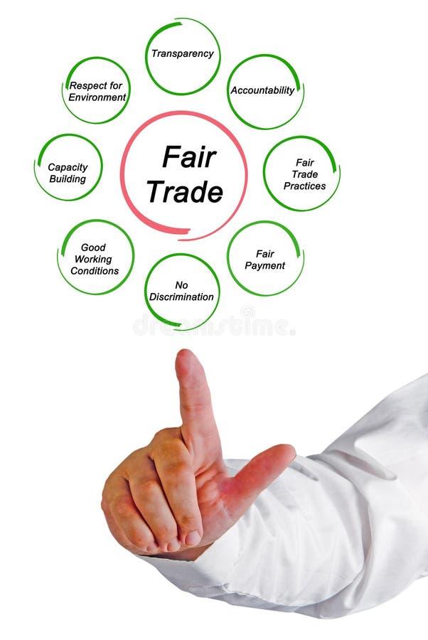Принципы справедливой торговли стоковая фотография rf