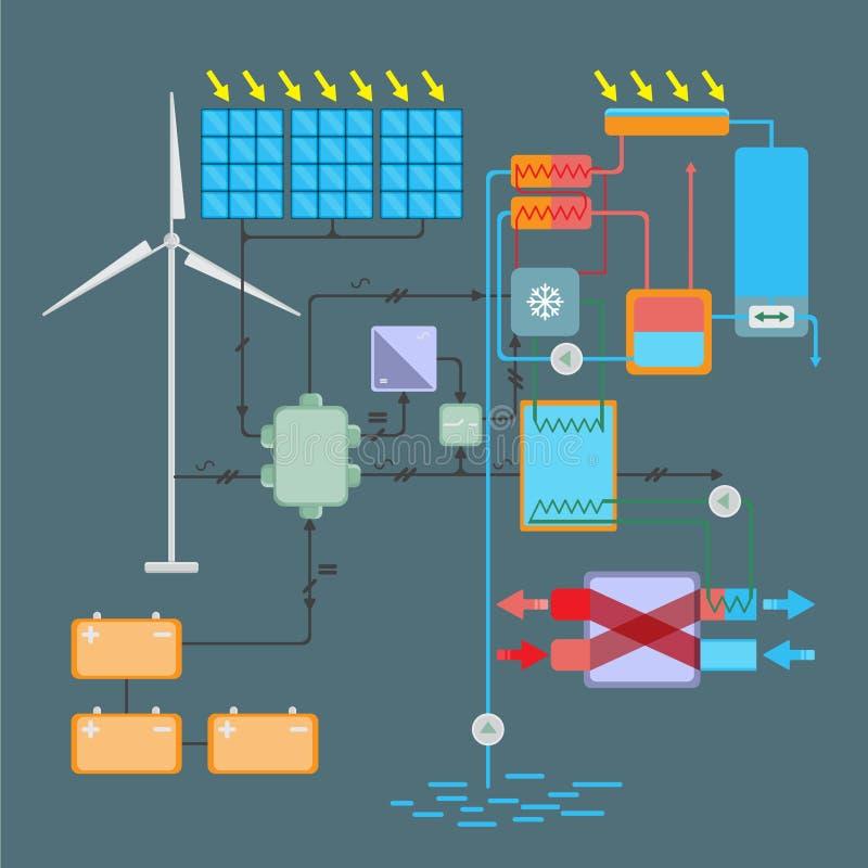 Природы eco энергии вектор 3d эффективной дружелюбный домашний плоский бесплатная иллюстрация