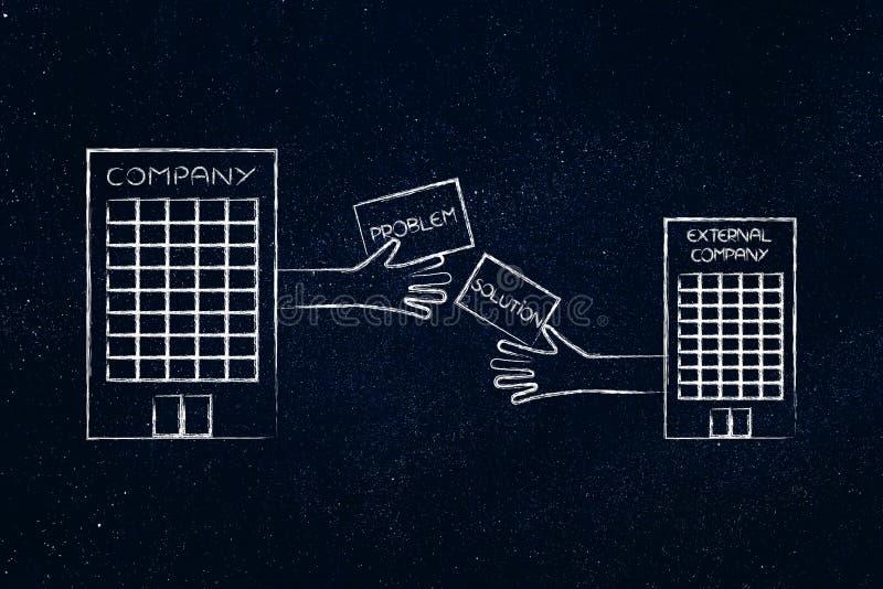 Проблемы и решения аутсорсинга компании с внешнее одним бесплатная иллюстрация