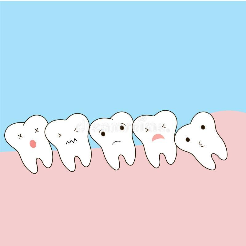 Проблемы причиненные плотно сжатыми зубами премудрости включают Сонный зуб плотно сжатого зуба dystopic зубы смешная иллюстрация  бесплатная иллюстрация