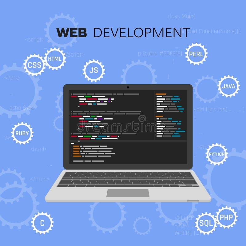 Программирование и кодировать Языки программирования Развитие сети Испытание программного обеспечения вектор концепции infographi бесплатная иллюстрация