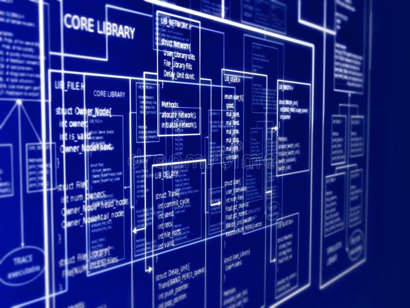 программировать плана