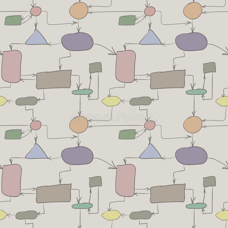Простая схема для представления - vector абстрактный s бесплатная иллюстрация