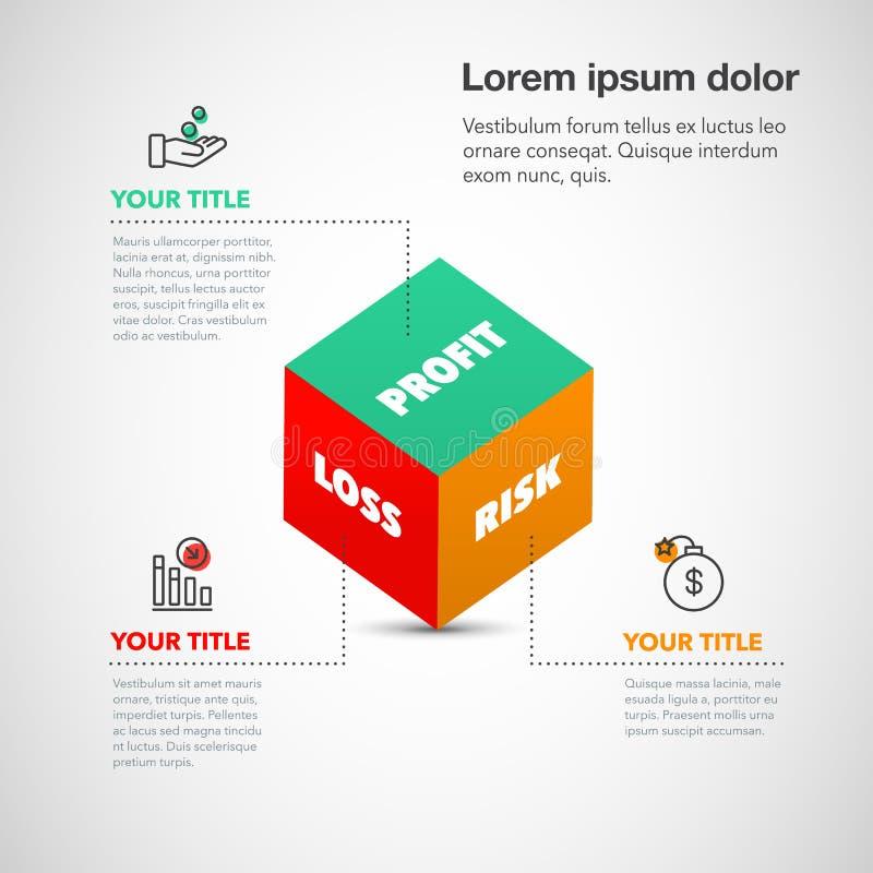 Простое визуализирование для выгоды, риска и потери с кубом и линии значков с акцентом иллюстрация штока