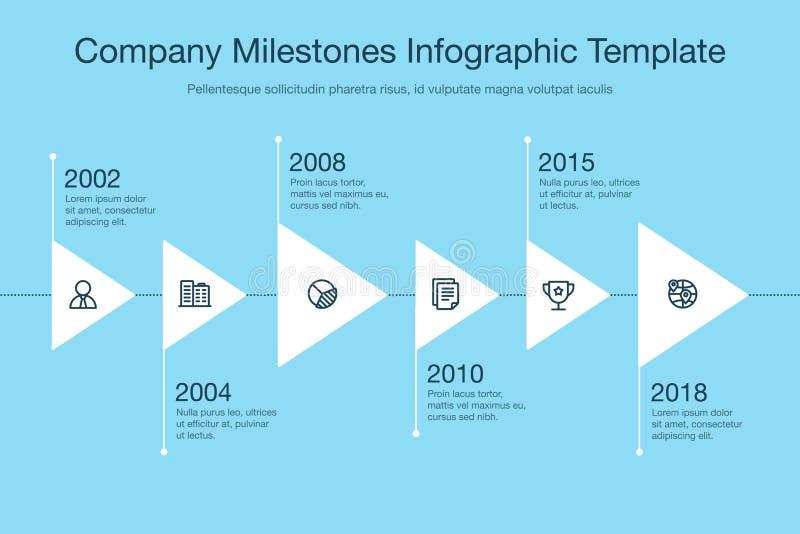 Простое визуализирование для шаблона временной последовательности по основных этапов работ компании с треугольниками и значками х бесплатная иллюстрация