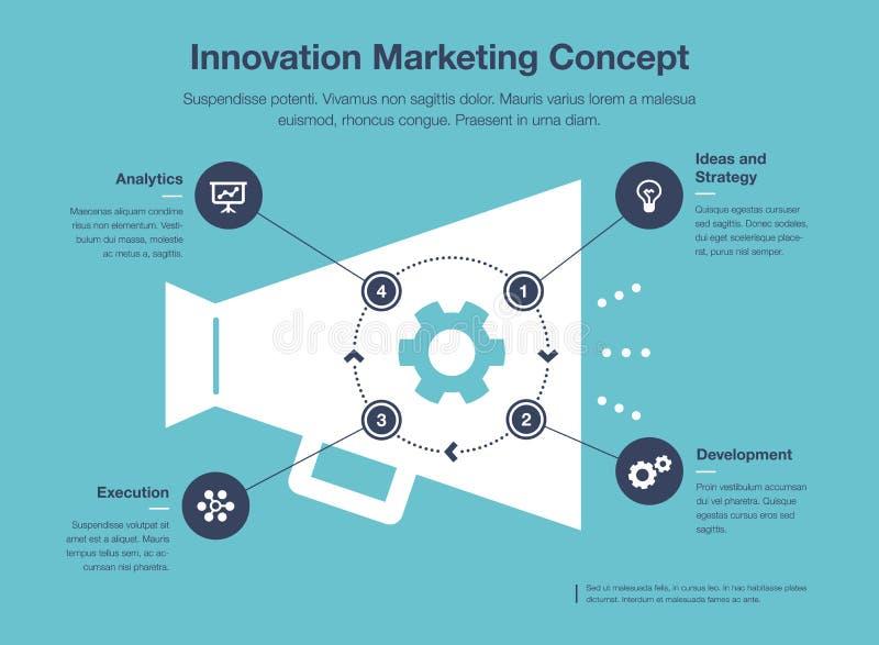 Простое infographic для концепции маркетинга нововведения бесплатная иллюстрация