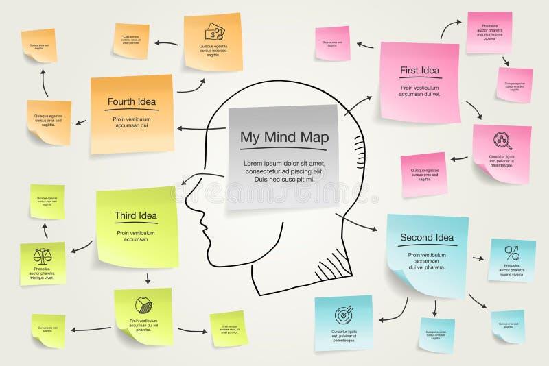 Простое infographic для шаблона визуализирования карты разума с человеческой головой как основной символ иллюстрация штока