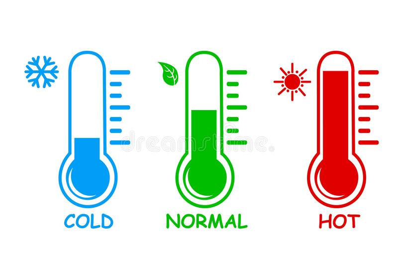 Простой значок, жидкостный термометр, холодные нормальная и горячий бесплатная иллюстрация