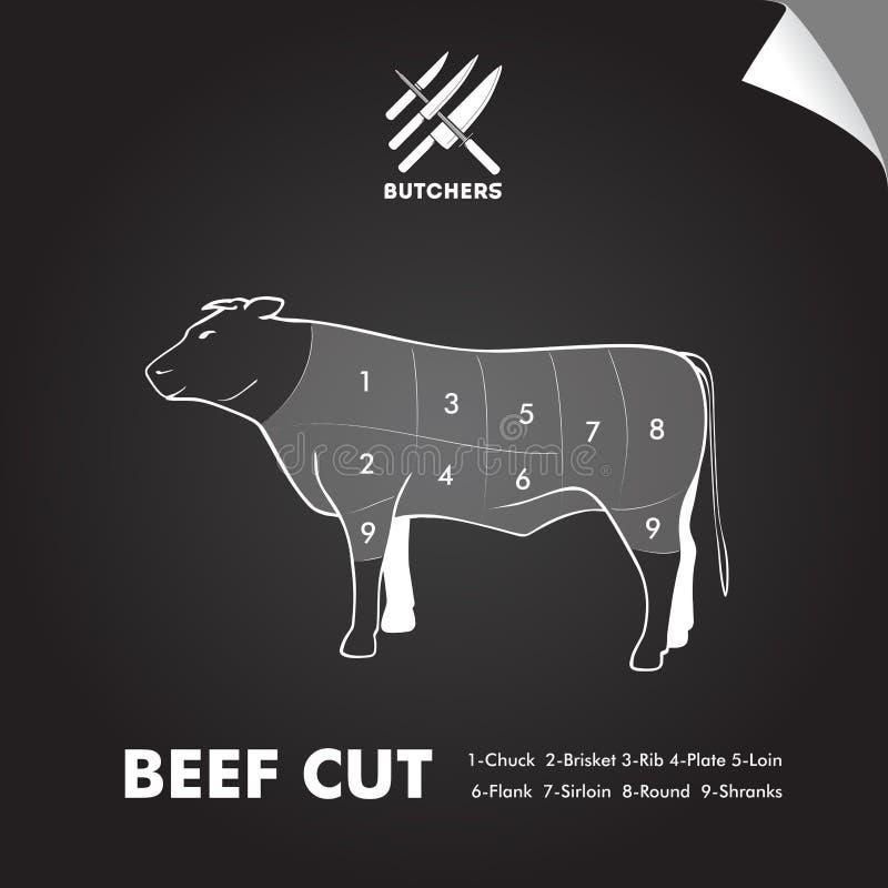 Просто диаграмма отрезка мяса иллюстрация вектора
