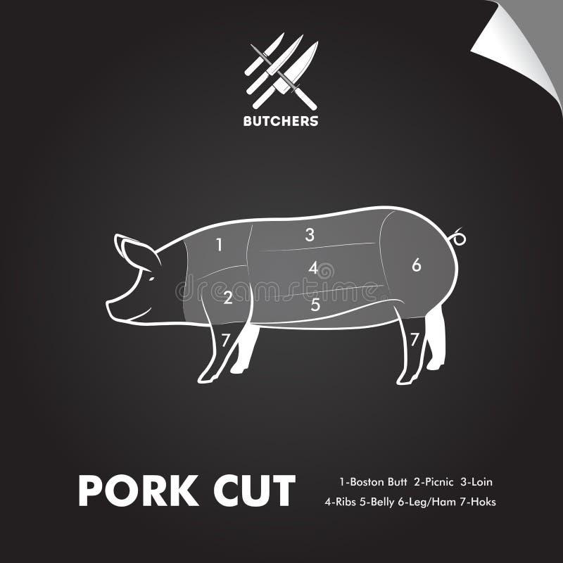 Просто диаграмма отрезка мяса иллюстрация штока