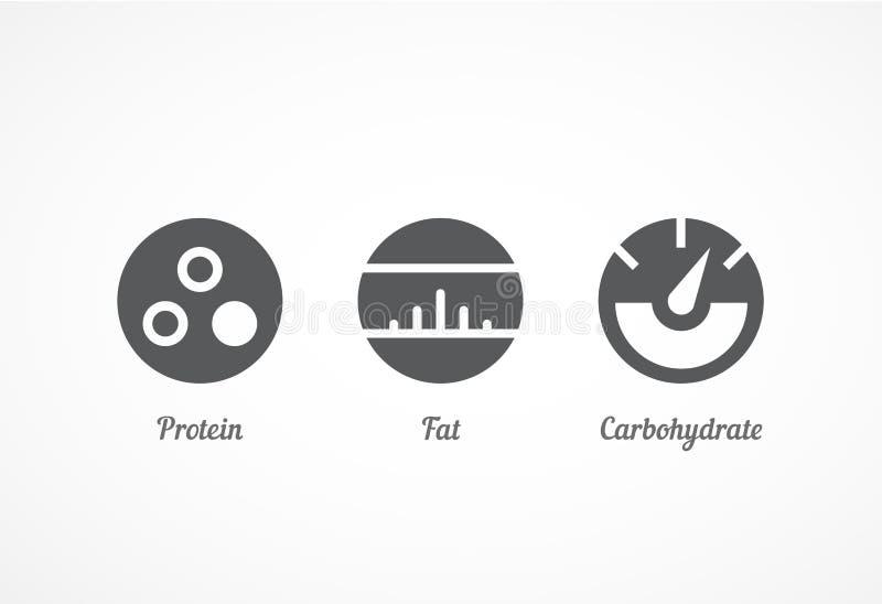 Протеин, сало и углевод бесплатная иллюстрация