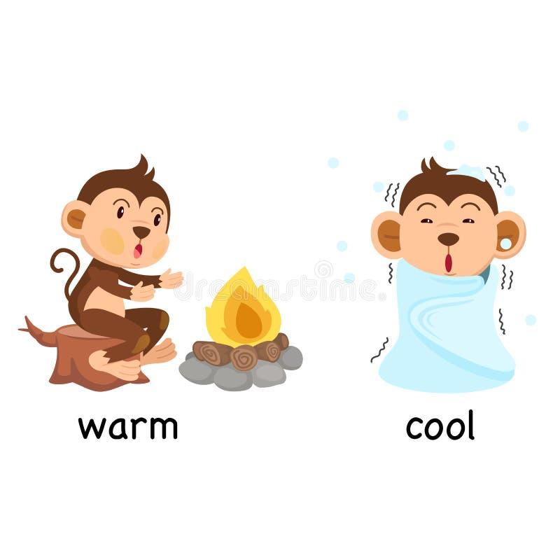 Противоположные слова греют и холодный вектор иллюстрация штока