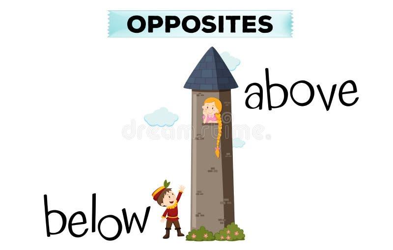 Противоположные слова для внизу и выше бесплатная иллюстрация