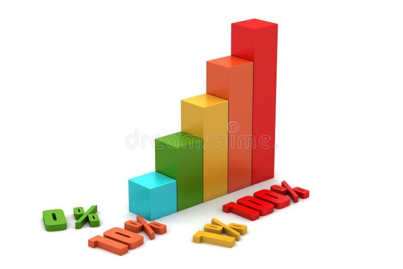 Проценты финансов концепции стоковая фотография rf