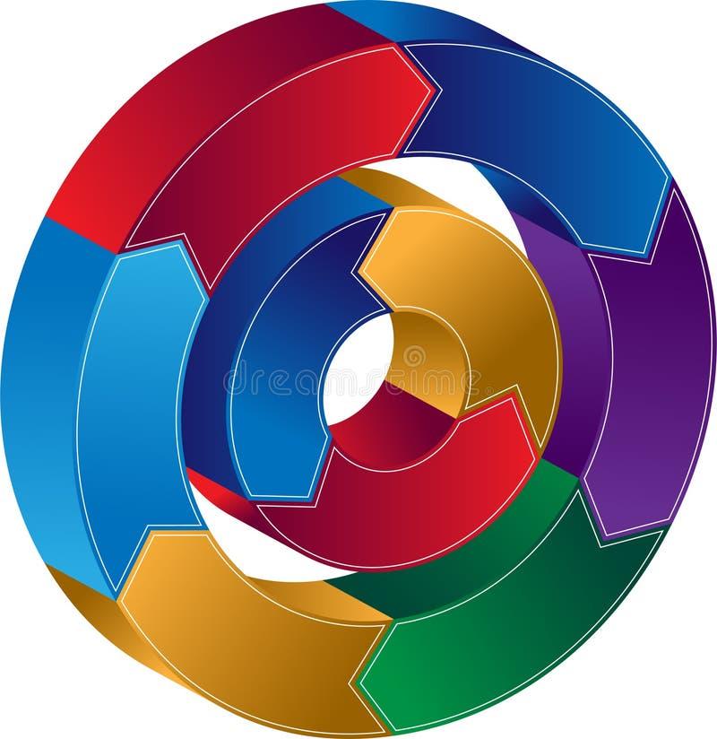 процесс круговой диаграммы иллюстрация вектора