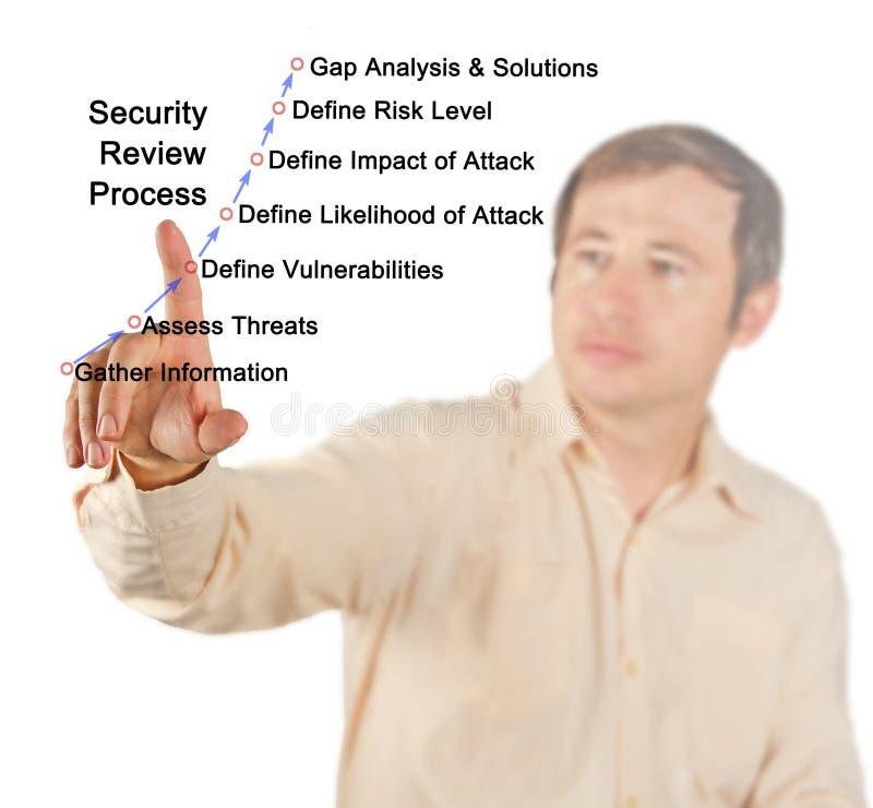Процесс проверки безопасности стоковые изображения rf
