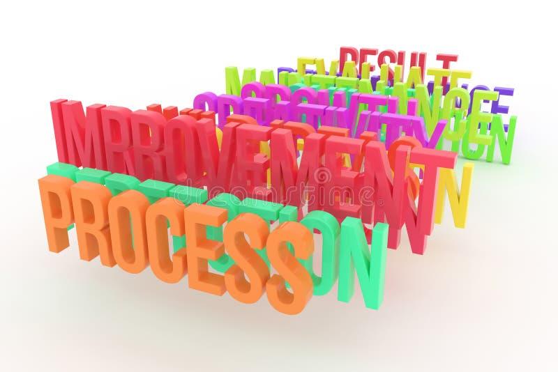 Процесс & улучшение, слова 3D дела схематические красочные Предпосылка, творческие способности, оформление & цифровое иллюстрация штока