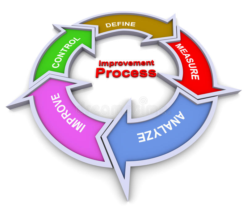 процесс улучшения схемы технологического процесса иллюстрация вектора