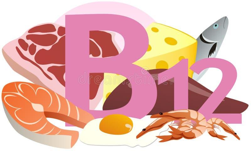 Продукты содержа витамин B12 стоковое изображение rf