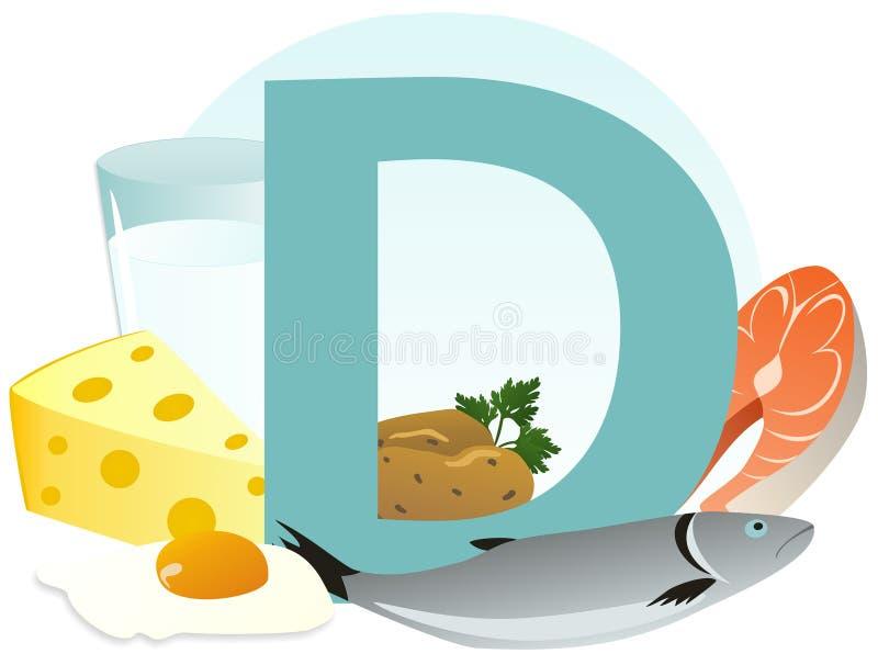 Продукты содержа Витамин D стоковое изображение rf