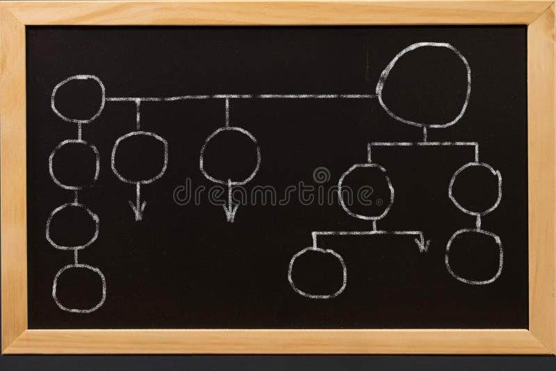 Пустая диаграмма рынка на классн классном владение домашнего ключа принципиальной схемы дела золотистое достигая небо к стоковое изображение rf