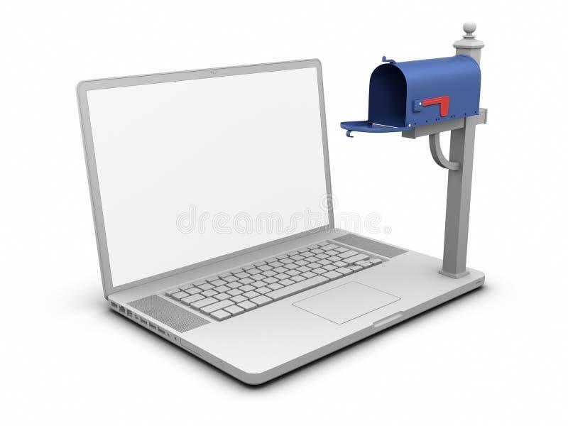 пустой почтовый ящик компьтер-книжки бесплатная иллюстрация
